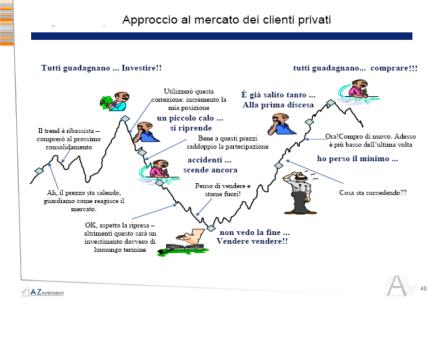 finanza comportamentale
